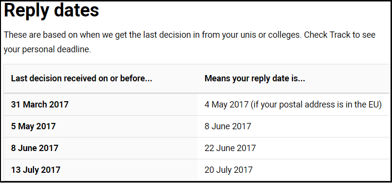 <ucas_reply_dates.png>